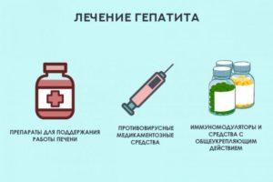 куда обращаться с гепатитом С